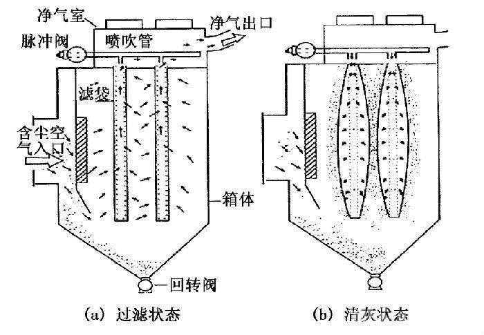 制帽专用锅炉电路图