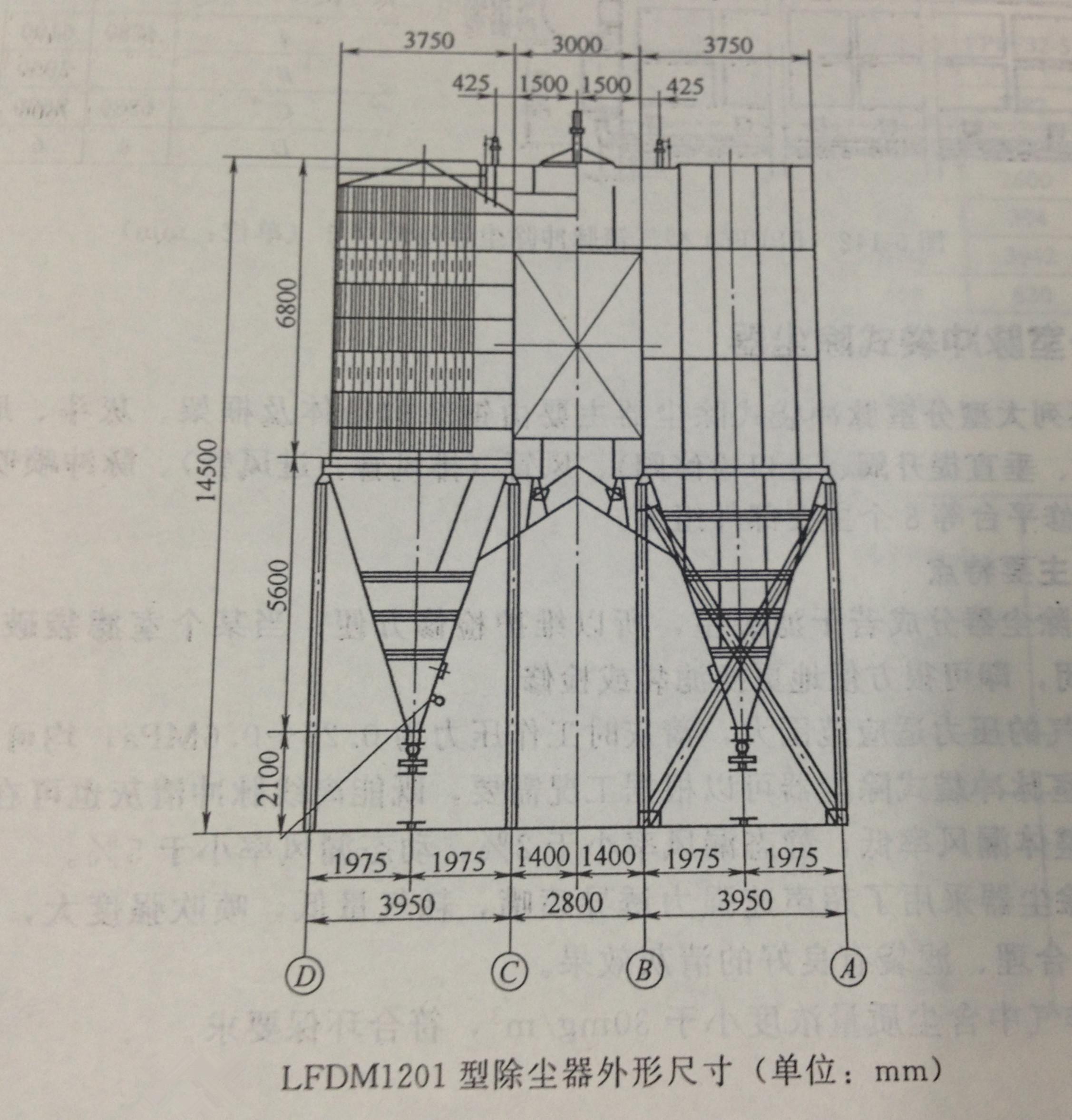 (1)由于把除尘器分为若干除尘布袋室,所以维护检修方便,当某个室除尘布袋破损后把该室进排风口阀门关闭,即可很方便地更换除尘布袋或检修。 (2)压缩空气的压力适应范围大,清灰时工作压力为0.25~0.6MPa,均可进行有效工作。 (3)大型分室脉冲布袋除尘器可以根据工况需要,既能离线脉冲清灰也可在线运行。 (4)除尘器整体漏风率低,静态漏风率小于2%,动态漏风率小于5%。 (5)该系列除尘器采用了超声速强力诱导喷嘴,耗气量低,喷吹强度大,没票除尘布袋受到的喷吹压力均匀、合理、除尘布袋有着良好的清灰效果。 (